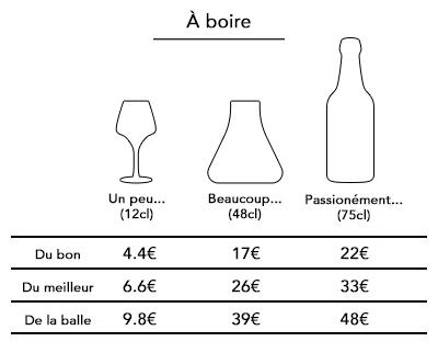 carte-inaro-boire-small